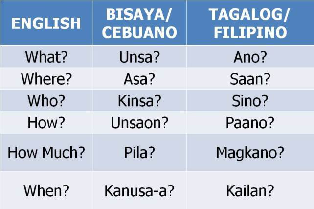 Learning Visayan
